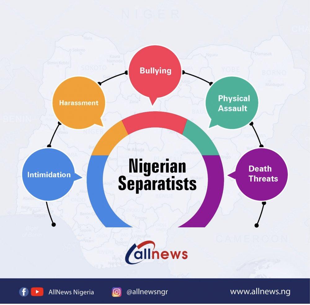 Nigerian separatists